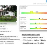 energieberatung-projekt-2